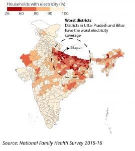 Landkreise in den Bundesstaaten Uttar Pradesh und Bihar haben die geringsten Elektrifizierungsraten: Mikrogrid-Technologie kann helfen.