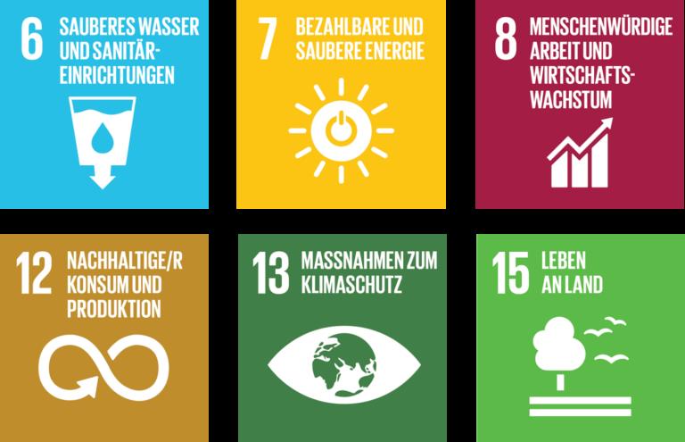 SDGs Sanergy