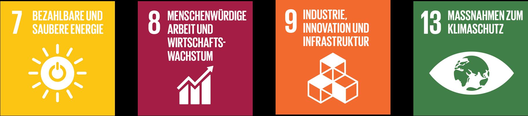 Ariya SDGs